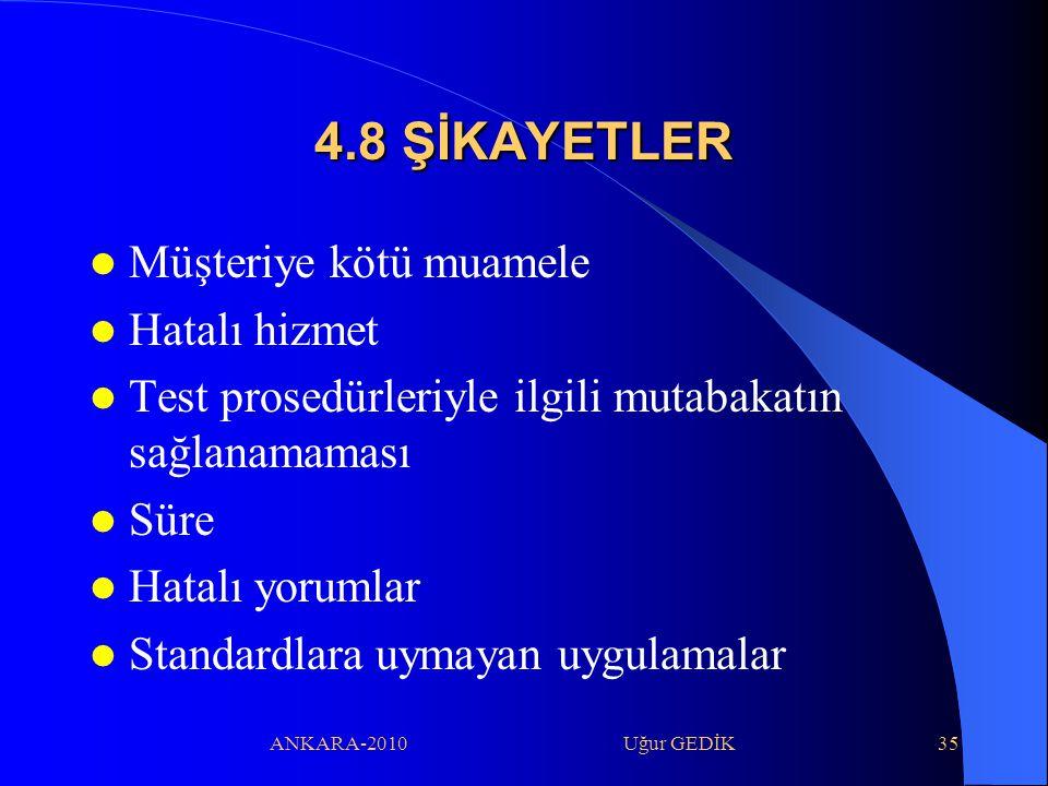 ANKARA-2010 Uğur GEDİK35 4.8 ŞİKAYETLER Müşteriye kötü muamele Hatalı hizmet Test prosedürleriyle ilgili mutabakatın sağlanamaması Süre Hatalı yorumla