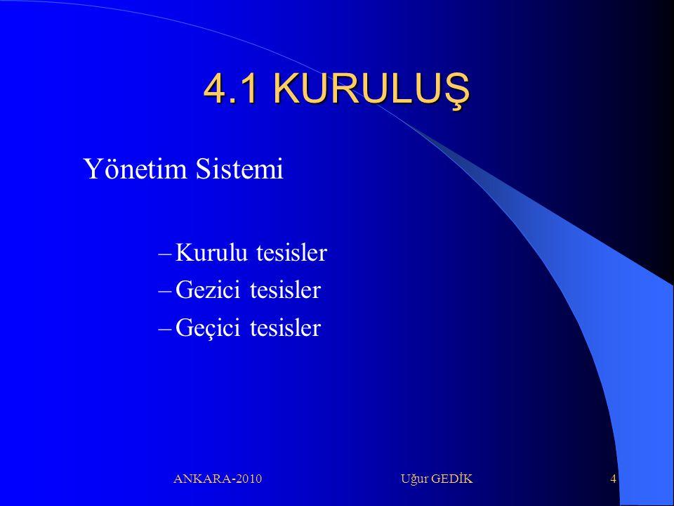 ANKARA-2010 Uğur GEDİK4 4.1 KURULUŞ Yönetim Sistemi –Kurulu tesisler –Gezici tesisler –Geçici tesisler