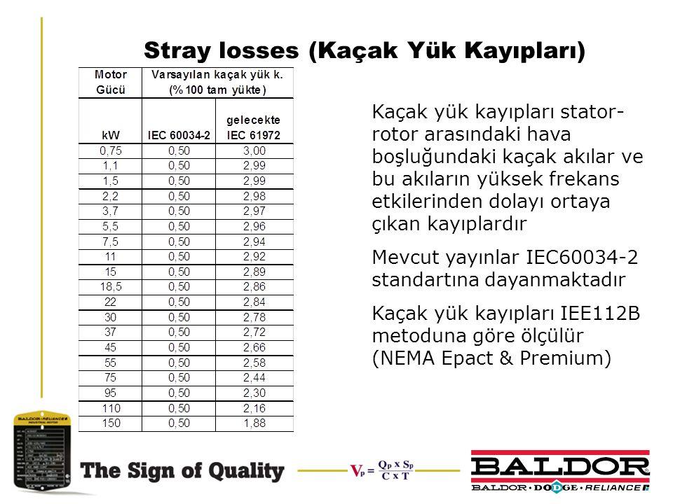 Stray losses (Kaçak Yük Kayıpları) Kaçak yük kayıpları stator- rotor arasındaki hava boşluğundaki kaçak akılar ve bu akıların yüksek frekans etkilerin