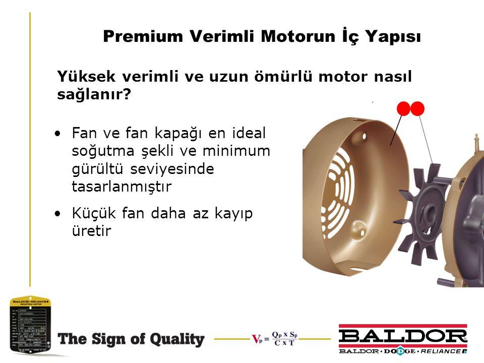 Premium Verimli Motorun İç Yapısı Fan ve fan kapağı en ideal soğutma şekli ve minimum gürültü seviyesinde tasarlanmıştır Küçük fan daha az kayıp üreti