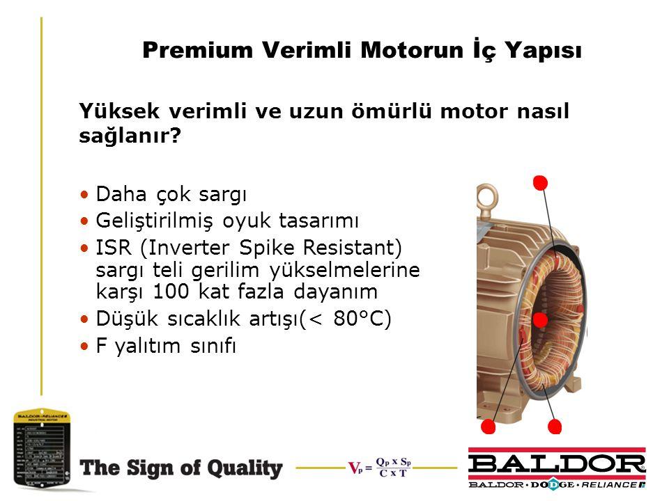Premium Verimli Motorun İç Yapısı Daha çok sargı Geliştirilmiş oyuk tasarımı ISR (Inverter Spike Resistant) sargı teli gerilim yükselmelerine karşı 10