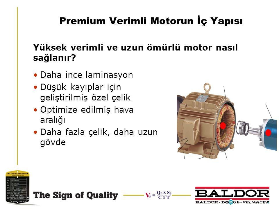 Premium Verimli Motorun İç Yapısı Daha ince laminasyon Düşük kayıplar için geliştirilmiş özel çelik Optimize edilmiş hava aralığı Daha fazla çelik, da