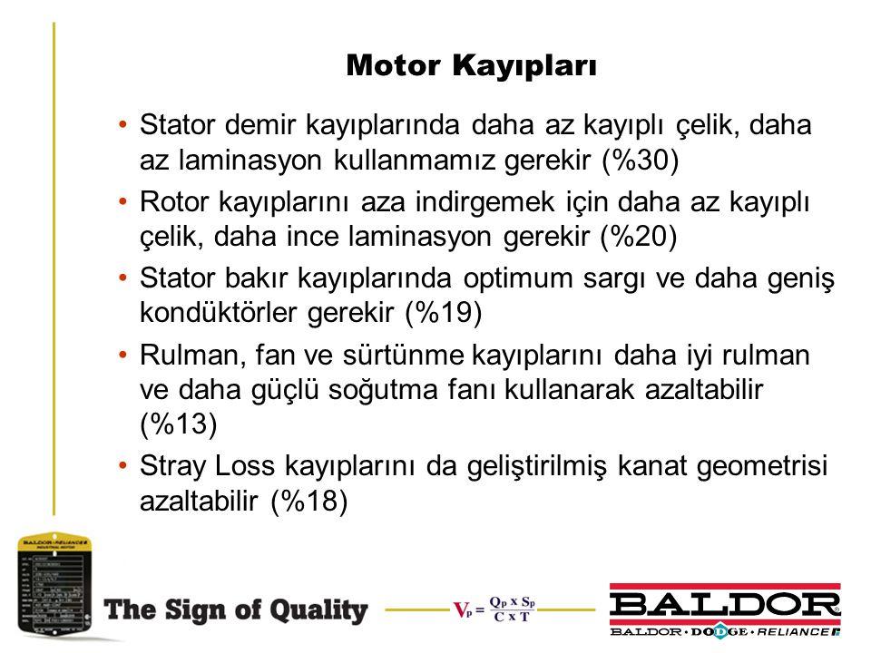 Motor Kayıpları Stator demir kayıplarında daha az kayıplı çelik, daha az laminasyon kullanmamız gerekir (%30) Rotor kayıplarını aza indirgemek için da