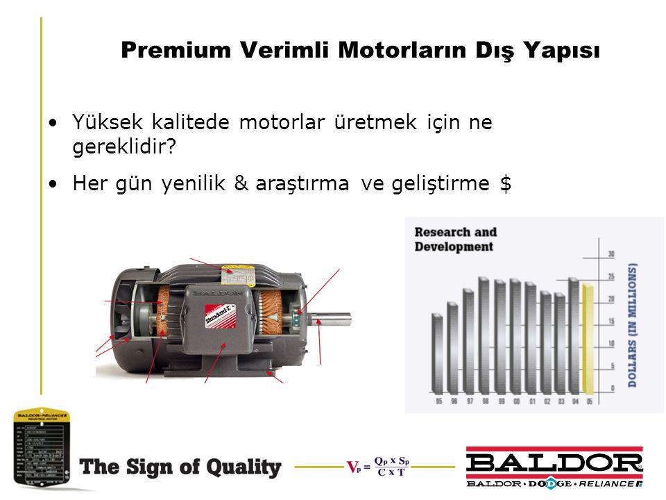 Premium Verimli Motorların Dış Yapısı Yüksek kalitede motorlar üretmek için ne gereklidir? Her gün yenilik & araştırma ve geliştirme $