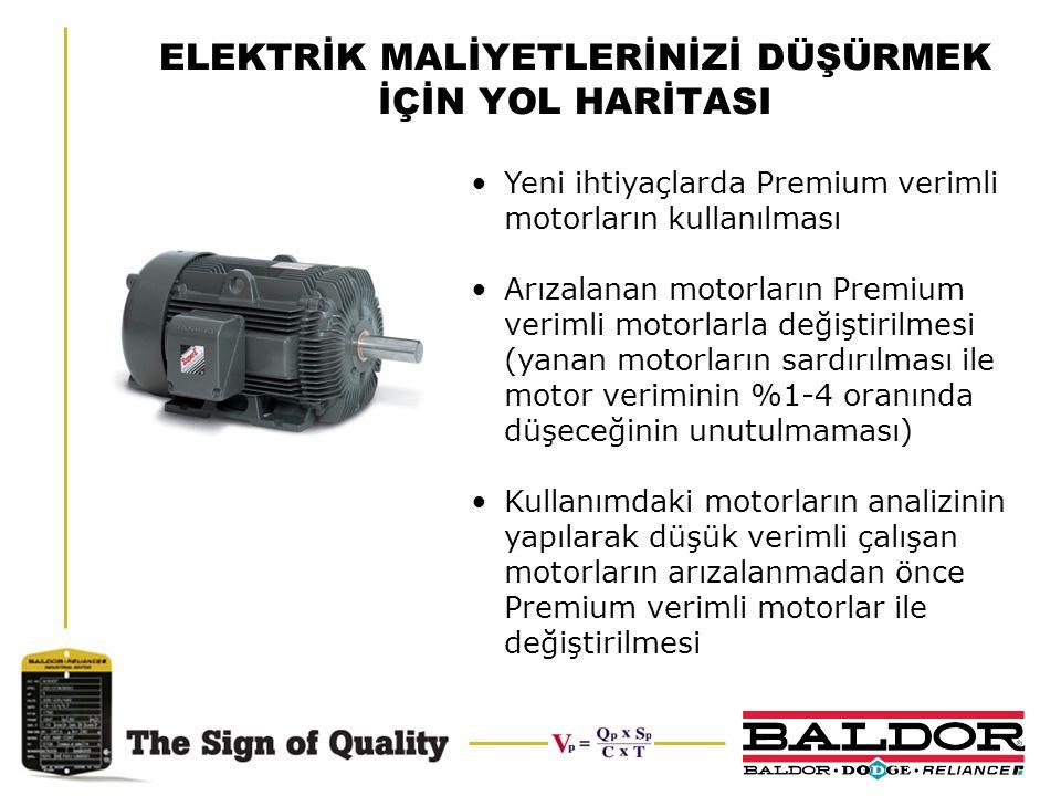 ELEKTRİK MALİYETLERİNİZİ DÜŞÜRMEK İÇİN YOL HARİTASI Yeni ihtiyaçlarda Premium verimli motorların kullanılması Arızalanan motorların Premium verimli mo
