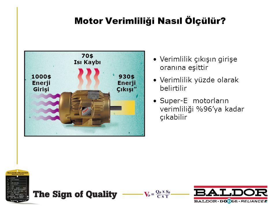 Motor Verimliliği Nasıl Ölçülür? Verimlilik çıkışın girişe oranına eşittir Verimlilik yüzde olarak belirtilir Super-E motorların verimliliği %96'ya ka