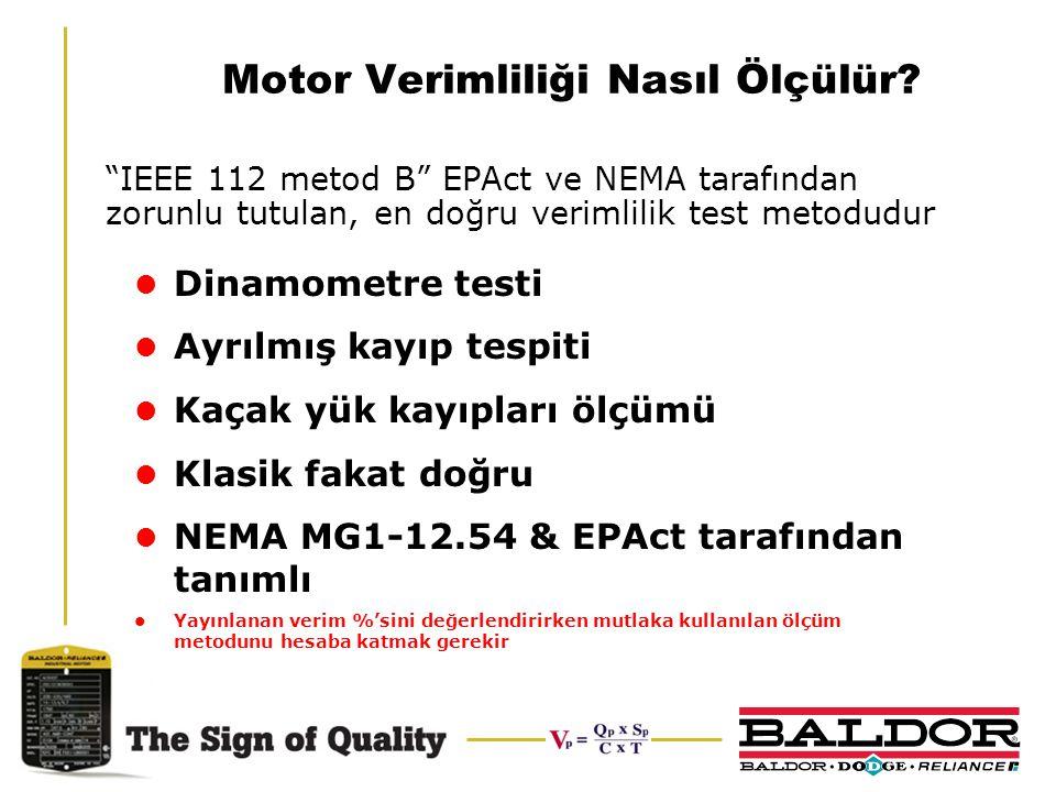 ELEKTRİK MALİYETLERİNİZİ DÜŞÜRMEK İÇİN YOL HARİTASI Yeni ihtiyaçlarda Premium verimli motorların kullanılması Arızalanan motorların Premium verimli motorlarla değiştirilmesi (yanan motorların sardırılması ile motor veriminin %1-4 oranında düşeceğinin unutulmaması) Kullanımdaki motorların analizinin yapılarak düşük verimli çalışan motorların arızalanmadan önce Premium verimli motorlar ile değiştirilmesi