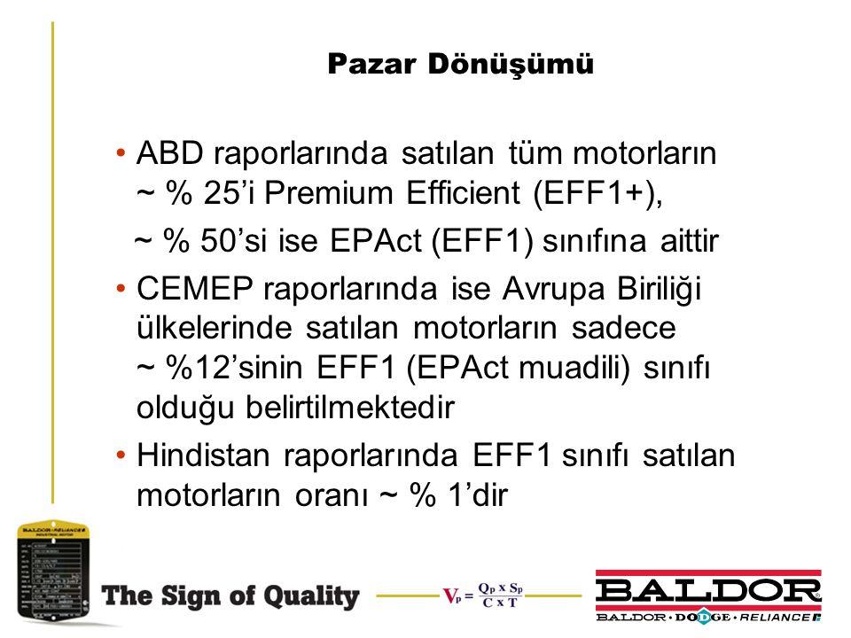 Pazar Dönüşümü ABD raporlarında satılan tüm motorların ~ % 25'i Premium Efficient (EFF1+), ~ % 50'si ise EPAct (EFF1) sınıfına aittir CEMEP raporların