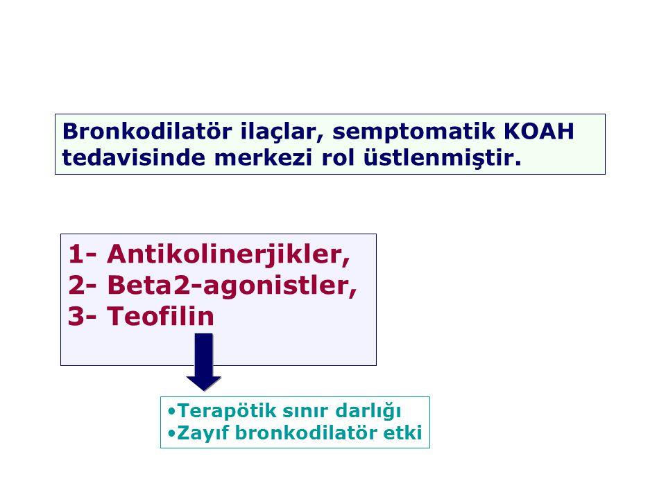 Bronkodilatör ilaçlar, semptomatik KOAH tedavisinde merkezi rol üstlenmiştir. 1- Antikolinerjikler, 2- Beta2-agonistler, 3- Teofilin Terapötik sınır d