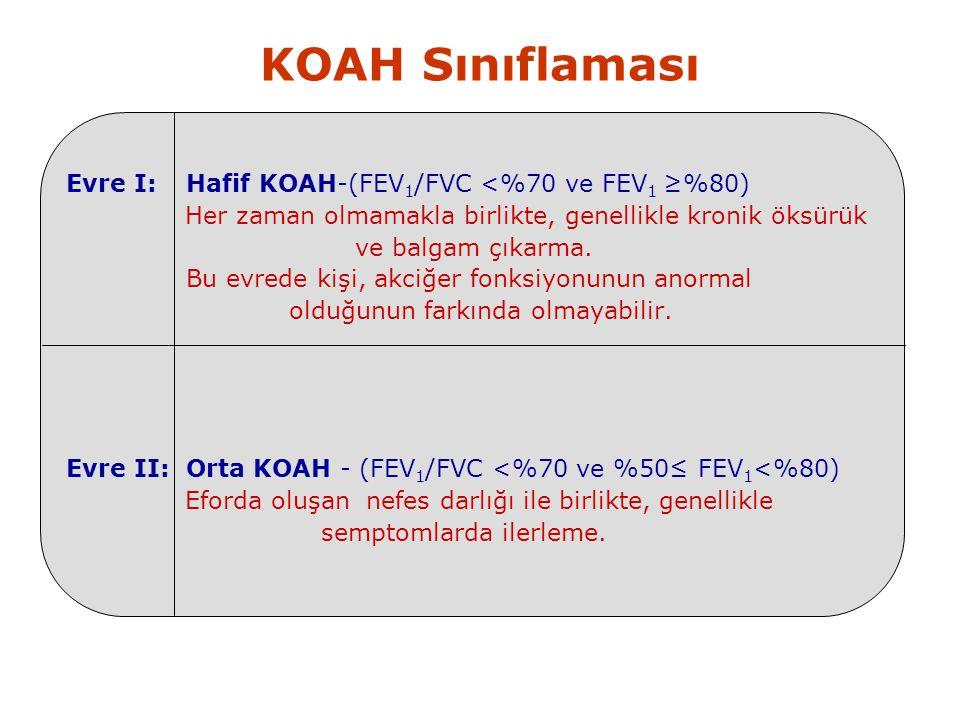 KOAH Sınıflaması Evre I: Hafif KOAH-(FEV 1 /FVC <%70 ve FEV 1 ≥%80) Her zaman olmamakla birlikte, genellikle kronik öksürük ve balgam çıkarma. Bu evre