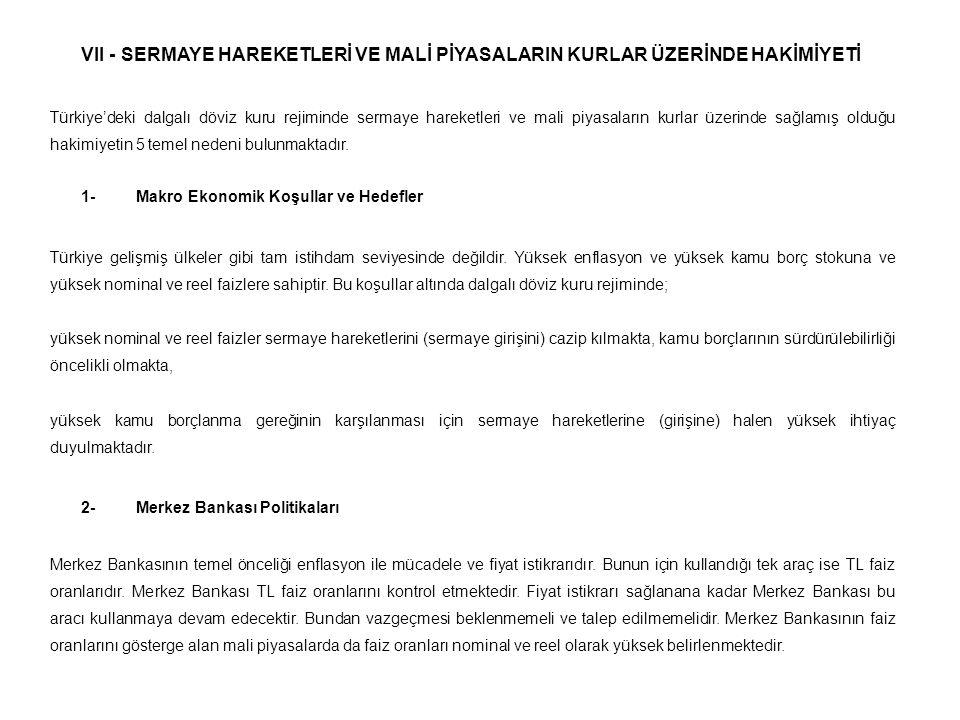 VII - SERMAYE HAREKETLERİ VE MALİ PİYASALARIN KURLAR ÜZERİNDE HAKİMİYETİ Türkiye'deki dalgalı döviz kuru rejiminde sermaye hareketleri ve mali piyasal