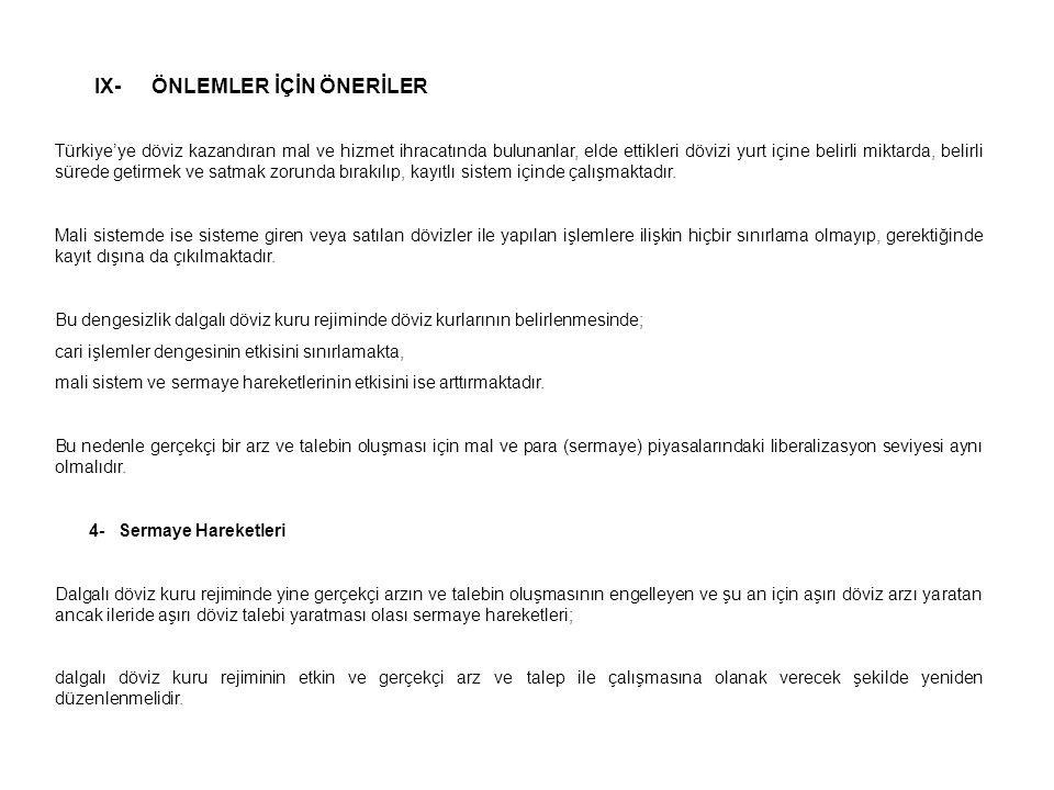 IX- ÖNLEMLER İÇİN ÖNERİLER Türkiye'ye döviz kazandıran mal ve hizmet ihracatında bulunanlar, elde ettikleri dövizi yurt içine belirli miktarda, belirl