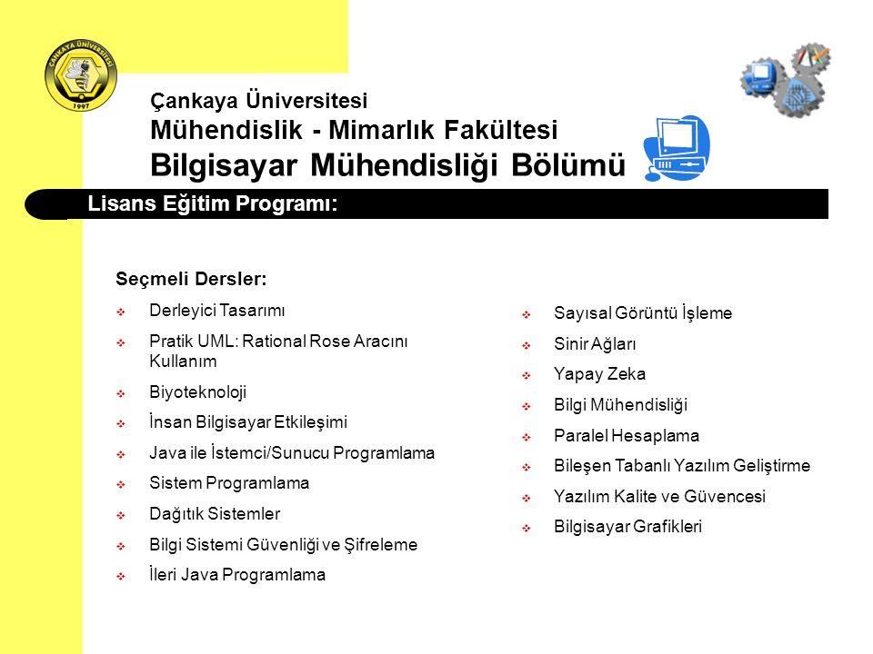 Lisans Eğitim Programı: Çankaya Üniversitesi Mühendislik - Mimarlık Fakültesi Bilgisayar Mühendisliği Bölümü  Sayısal Görüntü İşleme  Sinir Ağları 