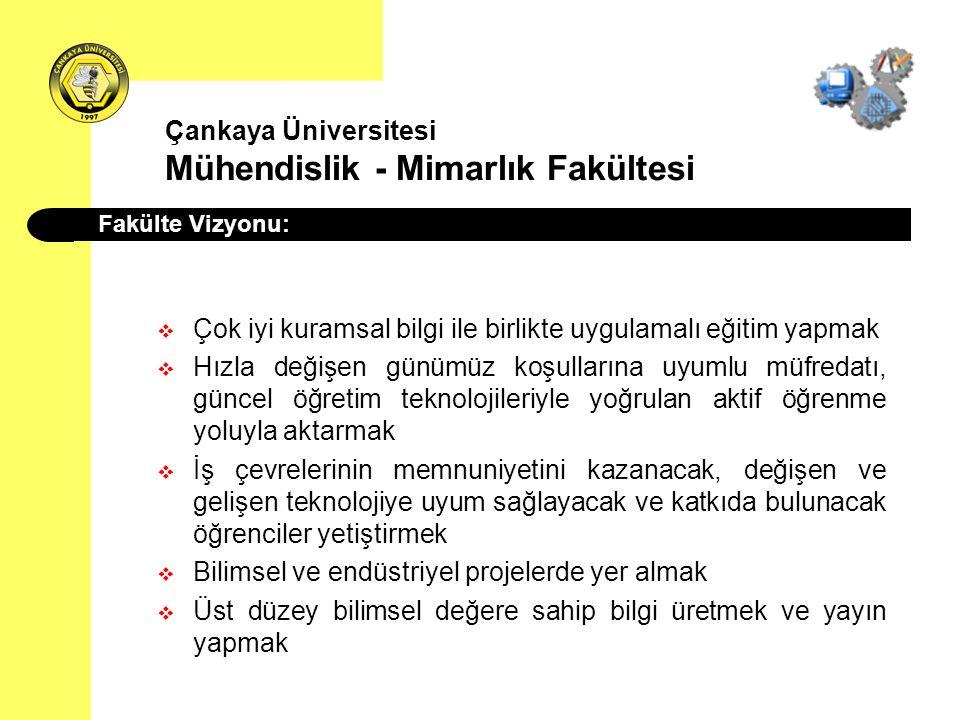 Çankaya Üniversitesi Mühendislik - Mimarlık Fakültesi Bilgisayar Mühendisliği Bölümü Akademik Kadro: Prof.