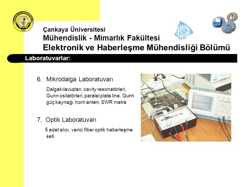 Laboratuvarlar: 6.Mikrodalga Laboratuvarı Dalgakılavuzları, cavity resonatörleri, Gunn osilatörleri, paralel plate line, Gunn güç kaynağı, horn anten,