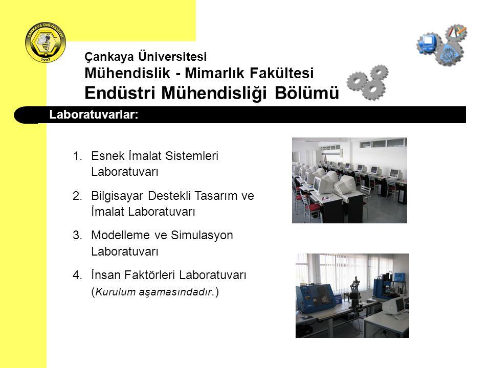 Laboratuvarlar: 1.Esnek İmalat Sistemleri Laboratuvarı 2.Bilgisayar Destekli Tasarım ve İmalat Laboratuvarı 3.Modelleme ve Simulasyon Laboratuvarı 4.İ