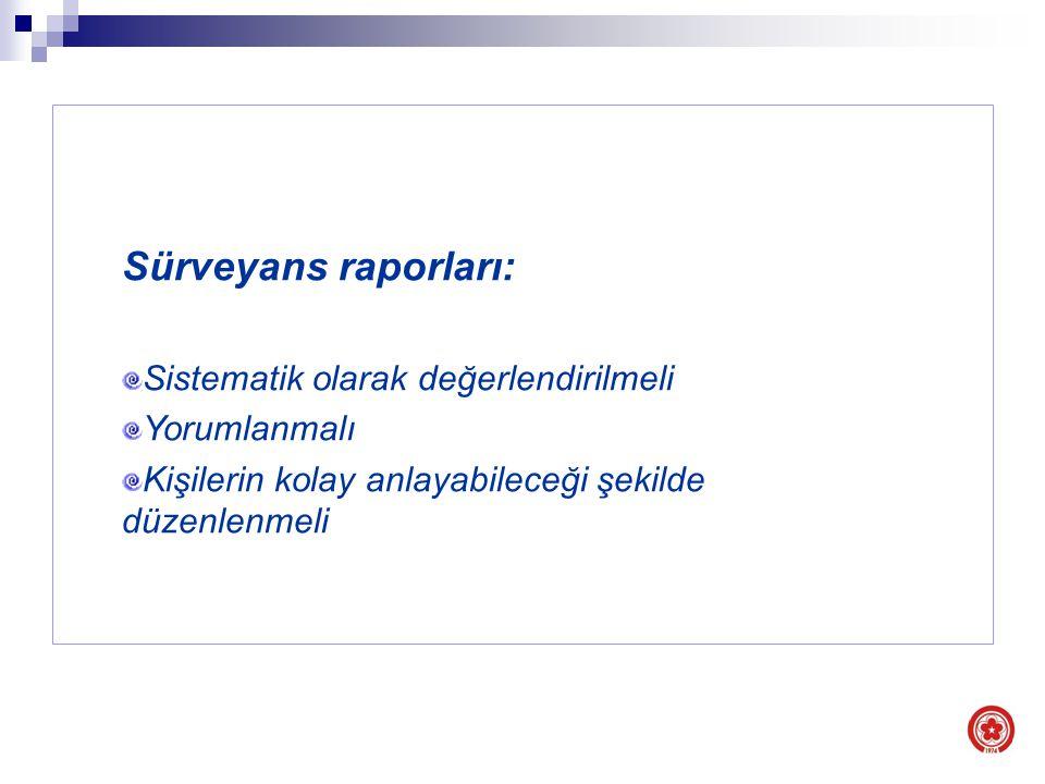 Evsel atık Sürveyans raporları: Sistematik olarak değerlendirilmeli Yorumlanmalı Kişilerin kolay anlayabileceği şekilde düzenlenmeli