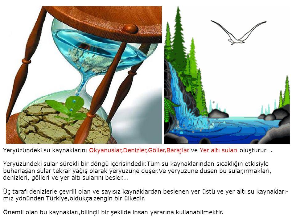Yeryüzündeki su kaynaklarını Okyanuslar,Denizler,Göller,Barajlar ve Yer altı suları oluşturur….