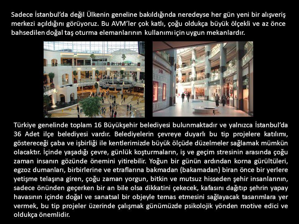 Sadece İstanbul'da değil Ülkenin geneline bakıldığında neredeyse her gün yeni bir alışveriş merkezi açıldığını görüyoruz. Bu AVM'ler çok katlı, çoğu o