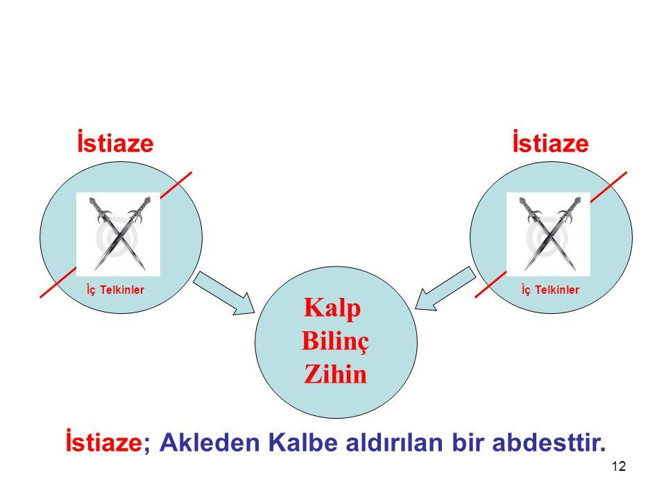 12 İstiaze; Akleden Kalbe aldırılan bir abdesttir. Kalp Bilinç Zihin İstiaze İç Telkinler