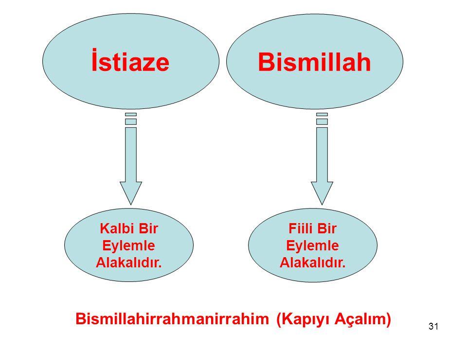 31 Bismillah Fiili Bir Eylemle Alakalıdır. İstiaze Kalbi Bir Eylemle Alakalıdır.