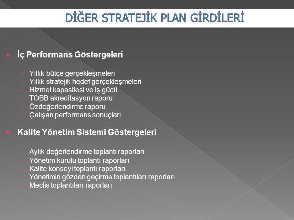  İç Performans Göstergeleri › Yıllık bütçe gerçekleşmeleri › Yıllık stratejik hedef gerçekleşmeleri › Hizmet kapasitesi ve iş gücü › TOBB akreditasyo