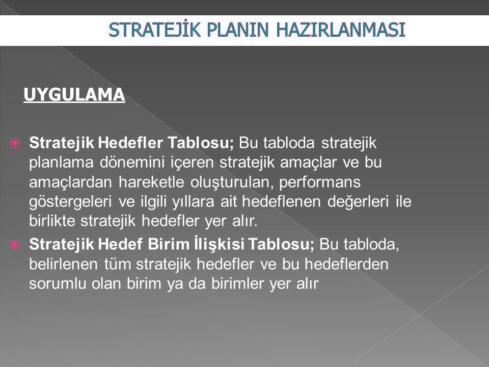UYGULAMA  Stratejik Hedefler Tablosu; Bu tabloda stratejik planlama dönemini içeren stratejik amaçlar ve bu amaçlardan hareketle oluşturulan, performans göstergeleri ve ilgili yıllara ait hedeflenen değerleri ile birlikte stratejik hedefler yer alır.
