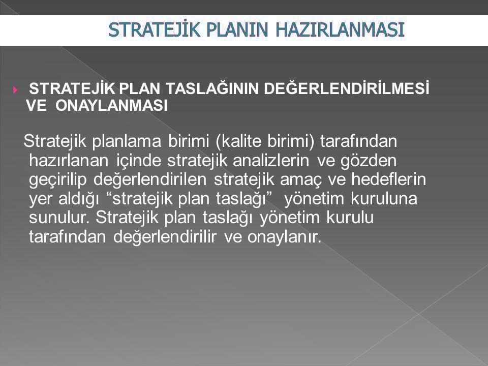  STRATEJİK PLAN TASLAĞININ DEĞERLENDİRİLMESİ VE ONAYLANMASI Stratejik planlama birimi (kalite birimi) tarafından hazırlanan içinde stratejik analizlerin ve gözden geçirilip değerlendirilen stratejik amaç ve hedeflerin yer aldığı stratejik plan taslağı yönetim kuruluna sunulur.