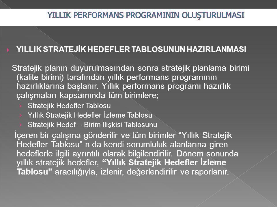  YILLIK STRATEJİK HEDEFLER TABLOSUNUN HAZIRLANMASI Stratejik planın duyurulmasından sonra stratejik planlama birimi (kalite birimi) tarafından yıllık performans programının hazırlıklarına başlanır.