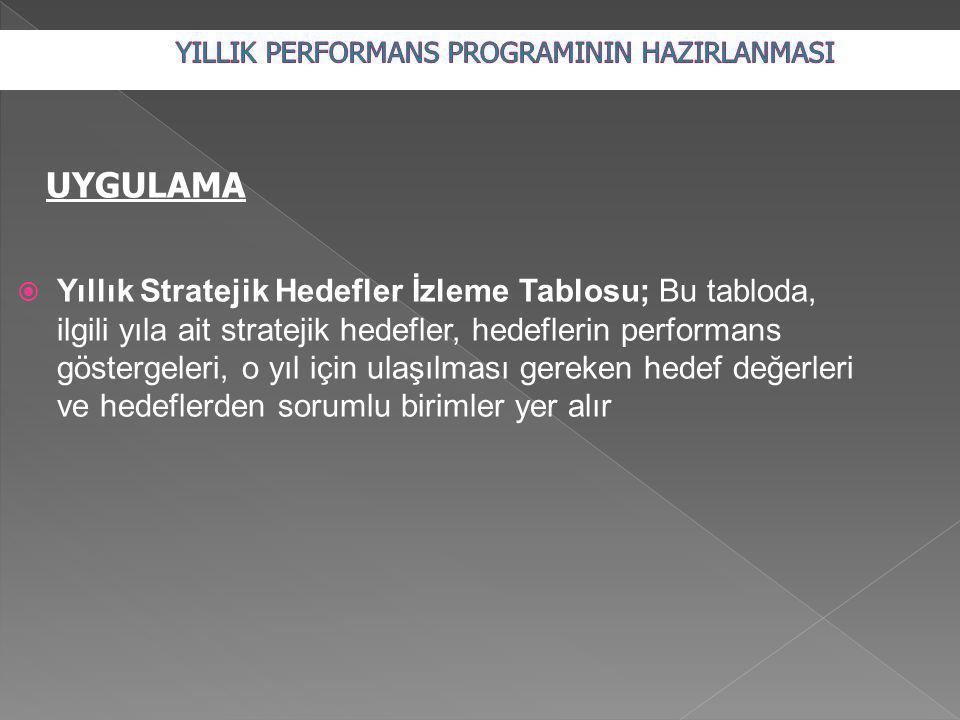 UYGULAMA  Yıllık Stratejik Hedefler İzleme Tablosu; Bu tabloda, ilgili yıla ait stratejik hedefler, hedeflerin performans göstergeleri, o yıl için ul