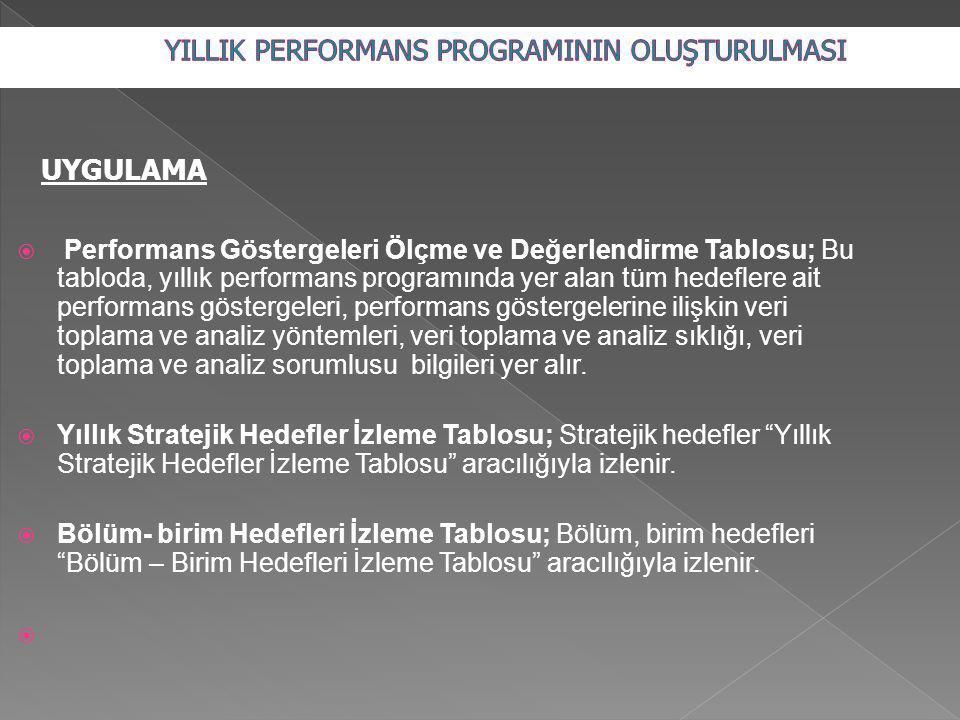 UYGULAMA  Performans Göstergeleri Ölçme ve Değerlendirme Tablosu; Bu tabloda, yıllık performans programında yer alan tüm hedeflere ait performans gös