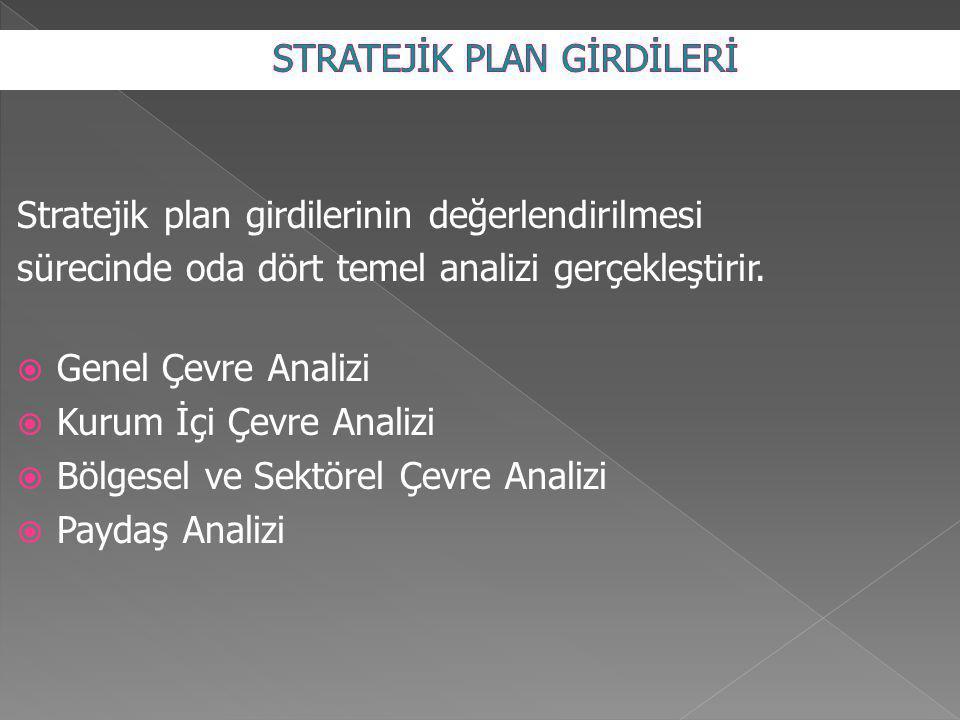 Stratejik plan girdilerinin değerlendirilmesi sürecinde oda dört temel analizi gerçekleştirir.  Genel Çevre Analizi  Kurum İçi Çevre Analizi  Bölge