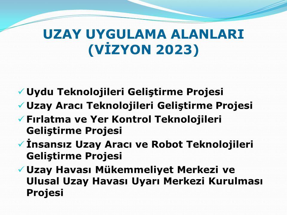 UZAY UYGULAMA ALANLARI (VİZYON 2023) Uydu Teknolojileri Geliştirme Projesi Uzay Aracı Teknolojileri Geliştirme Projesi Fırlatma ve Yer Kontrol Teknolojileri Geliştirme Projesi İnsansız Uzay Aracı ve Robot Teknolojileri Geliştirme Projesi Uzay Havası Mükemmeliyet Merkezi ve Ulusal Uzay Havası Uyarı Merkezi Kurulması Projesi