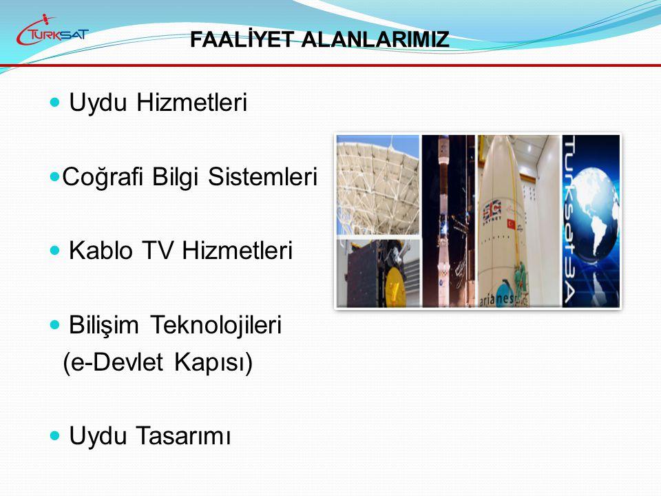 Uydu Hizmetleri Coğrafi Bilgi Sistemleri Kablo TV Hizmetleri Bilişim Teknolojileri (e-Devlet Kapısı) Uydu Tasarımı FAALİYET ALANLARIMIZ