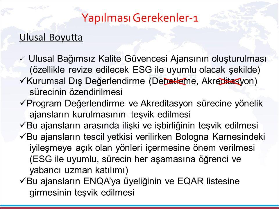 19.11.2014 6 Ulusal Boyutta Ulusal Bağımsız Kalite Güvencesi Ajansının oluşturulması (özellikle revize edilecek ESG ile uyumlu olacak şekilde) Kurumsa