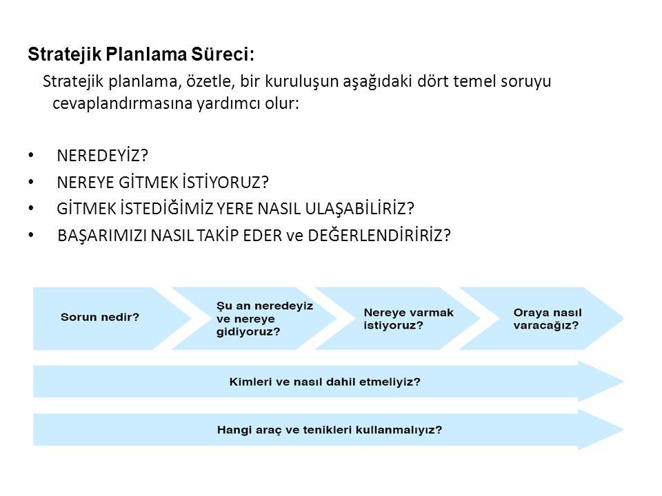 Stratejik Planlama Süreci: Stratejik planlama, özetle, bir kuruluşun aşağıdaki dört temel soruyu cevaplandırmasına yardımcı olur: NEREDEYİZ? NEREYE Gİ