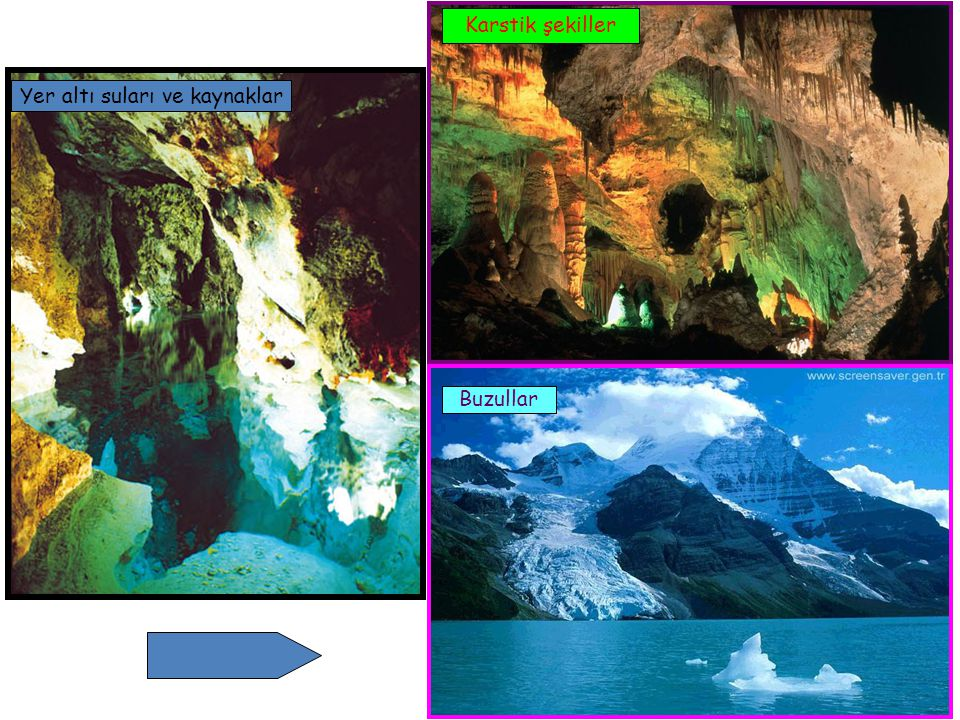 Yer altı suları ve kaynaklar Karstik şekiller Buzullar