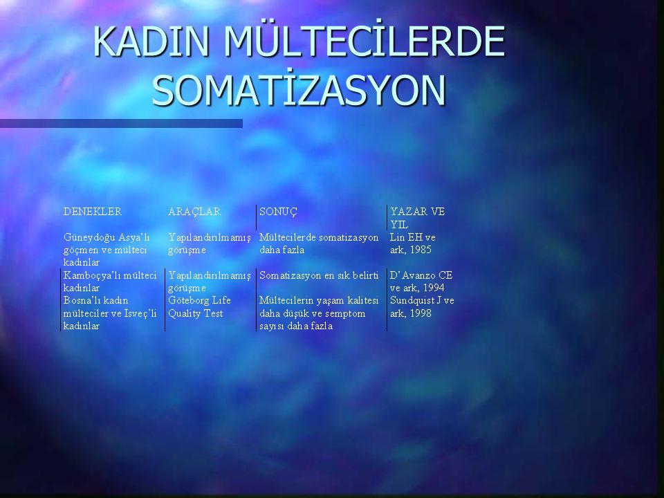 KADIN MÜLTECİLERDE SOMATİZASYON