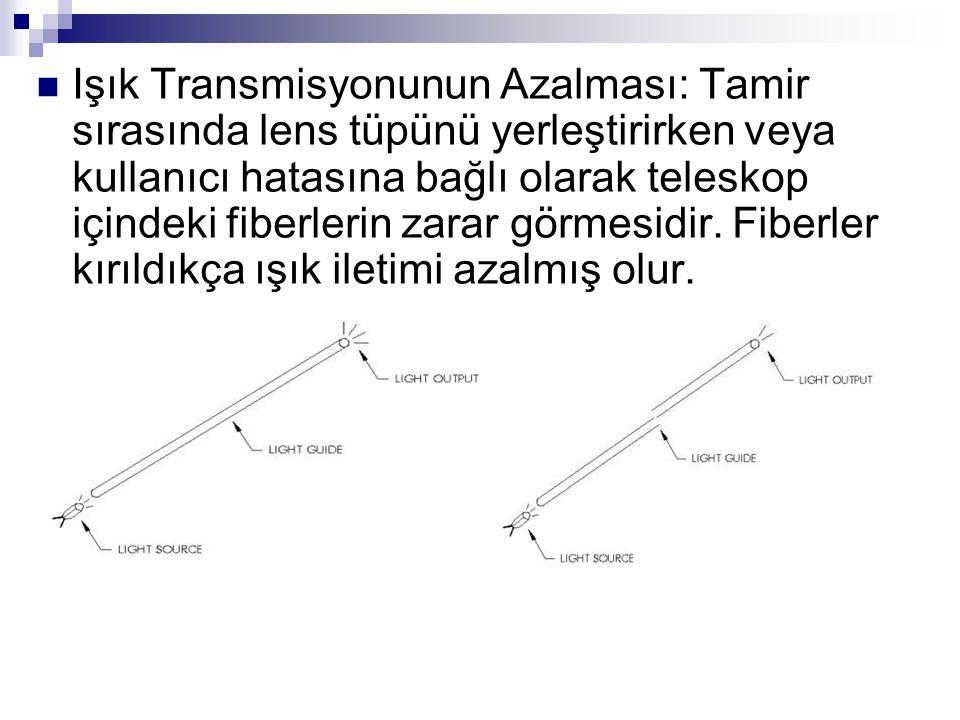 Işık Transmisyonunun Azalması: Tamir sırasında lens tüpünü yerleştirirken veya kullanıcı hatasına bağlı olarak teleskop içindeki fiberlerin zarar görm