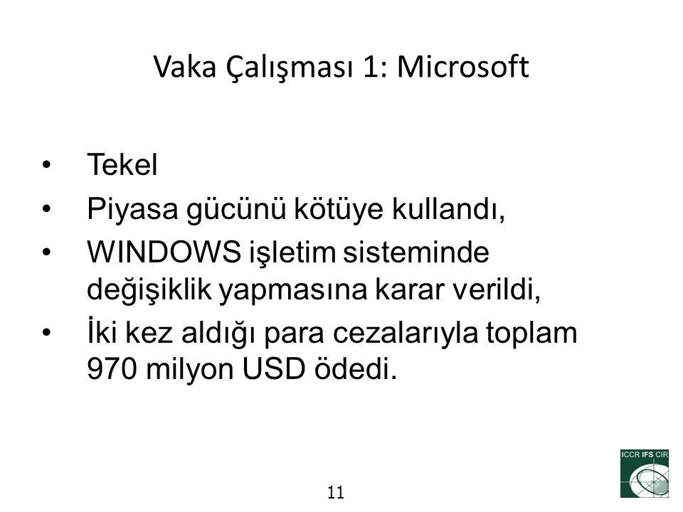 Vaka Çalışması 1: Microsoft Tekel Piyasa gücünü kötüye kullandı, WINDOWS işletim sisteminde değişiklik yapmasına karar verildi, İki kez aldığı para ce