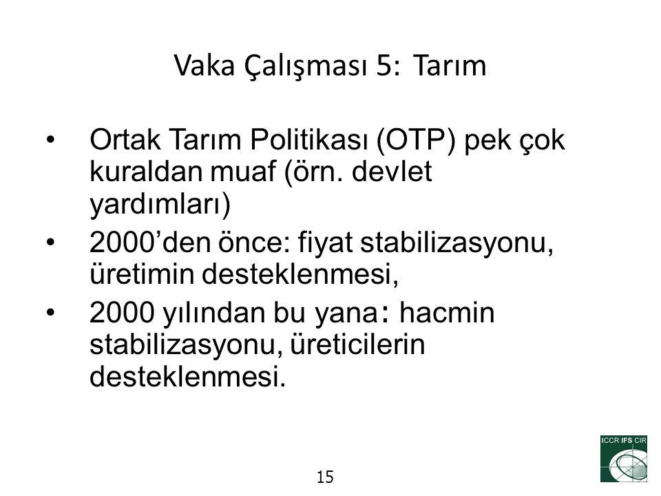 15 Vaka Çalışması 5: Tarım Ortak Tarım Politikası (OTP) pek çok kuraldan muaf (örn. devlet yardımları) 2000'den önce: fiyat stabilizasyonu, üretimin d