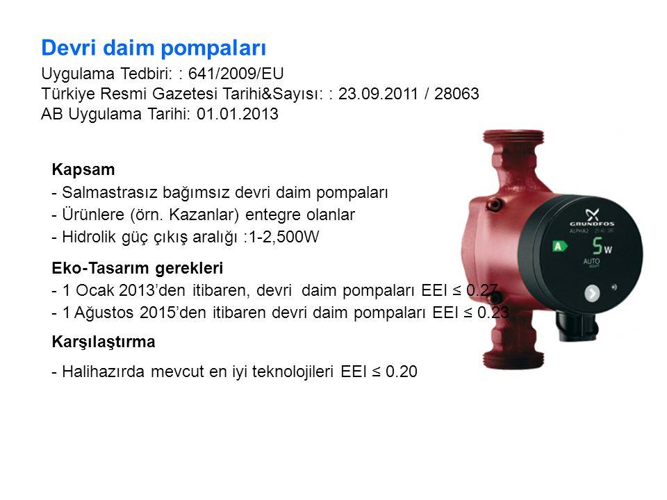 Devri daim pompaları Uygulama Tedbiri: : 641/2009/EU Türkiye Resmi Gazetesi Tarihi&Sayısı: : 23.09.2011 / 28063 AB Uygulama Tarihi: 01.01.2013 Kapsam