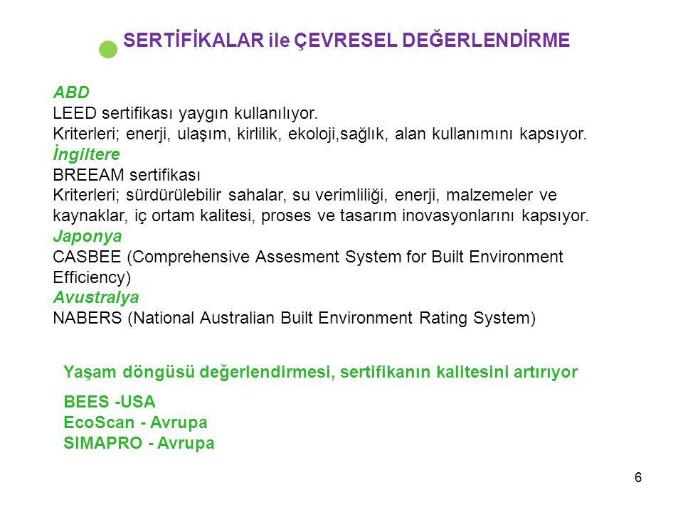 6 ABD LEED sertifikası yaygın kullanılıyor. Kriterleri; enerji, ulaşım, kirlilik, ekoloji,sağlık, alan kullanımını kapsıyor. İngiltere BREEAM sertifik