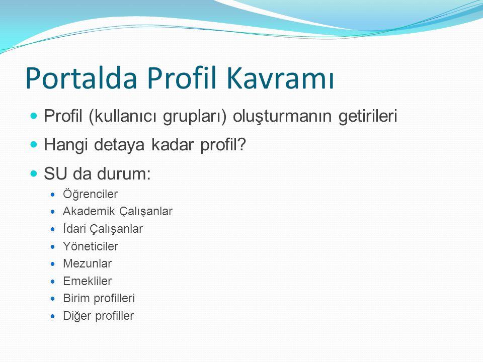 Portalda Profil Kavramı Profil (kullanıcı grupları) oluşturmanın getirileri Hangi detaya kadar profil.