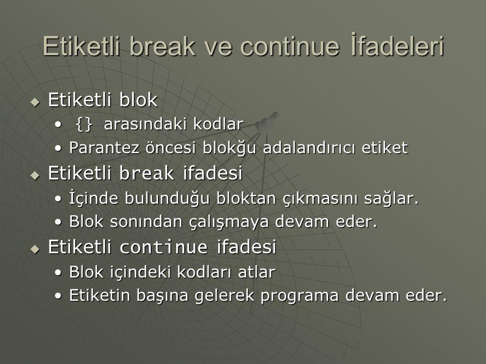 Etiketli break ve continue İfadeleri  Etiketli blok {} arasındaki kodlar {} arasındaki kodlar Parantez öncesi blokğu adalandırıcı etiketParantez önce