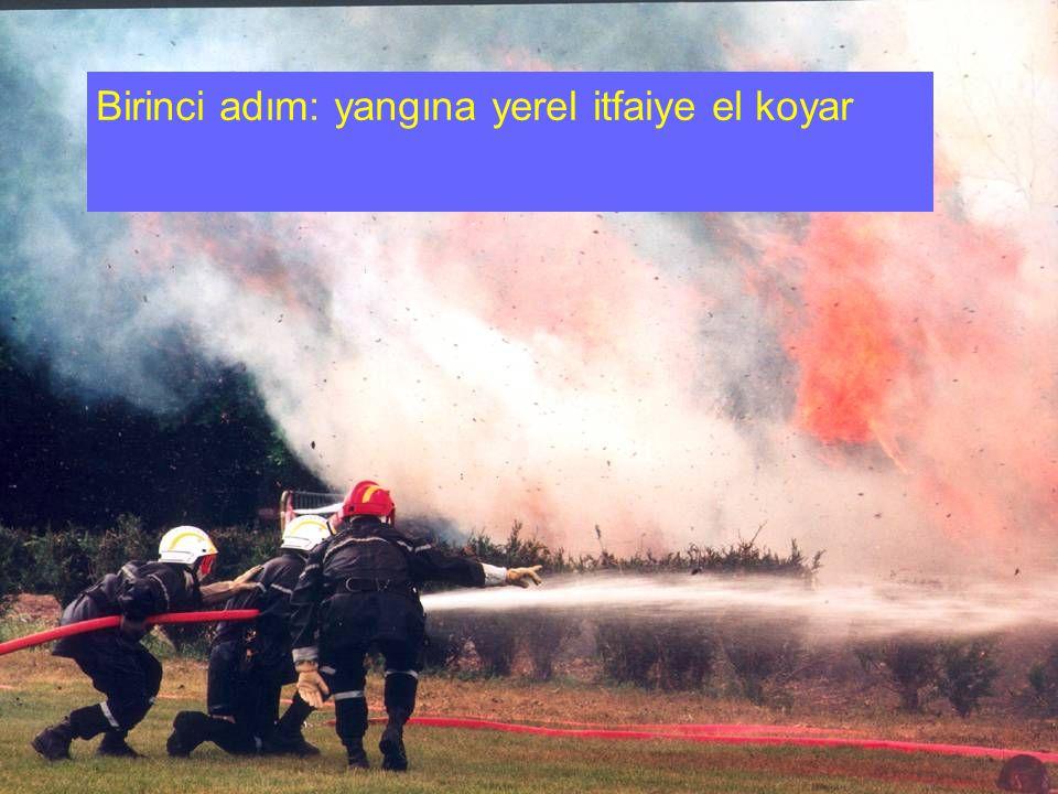 XI/EPLO-MI/DEPAFI Birinci adım: yangına yerel itfaiye el koyar