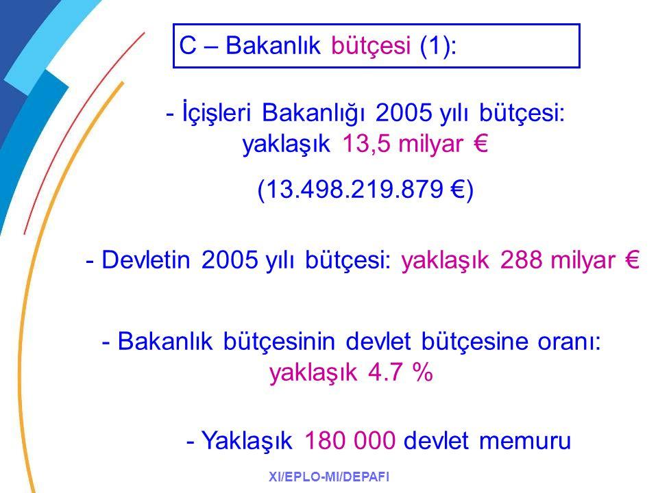 XI/EPLO-MI/DEPAFI - Yaklaşık 180 000 devlet memuru - İçişleri Bakanlığı 2005 yılı bütçesi: yaklaşık 13,5 milyar € (13.498.219.879 €) - Devletin 2005 yılı bütçesi: yaklaşık 288 milyar € - Bakanlık bütçesinin devlet bütçesine oranı: yaklaşık 4.7 % C – Bakanlık bütçesi (1):