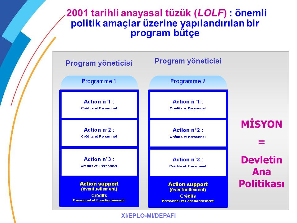 XI/EPLO-MI/DEPAFI MİSYON = Devletin Ana Politikası 2001 tarihli anayasal tüzük (LOLF) : önemli politik amaçlar üzerine yapılandırılan bir program bütçe Program yöneticisi