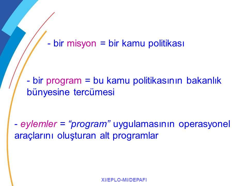 XI/EPLO-MI/DEPAFI - bir program = bu kamu politikasının bakanlık bünyesine tercümesi - eylemler = program uygulamasının operasyonel araçlarını oluşturan alt programlar - bir misyon = bir kamu politikası