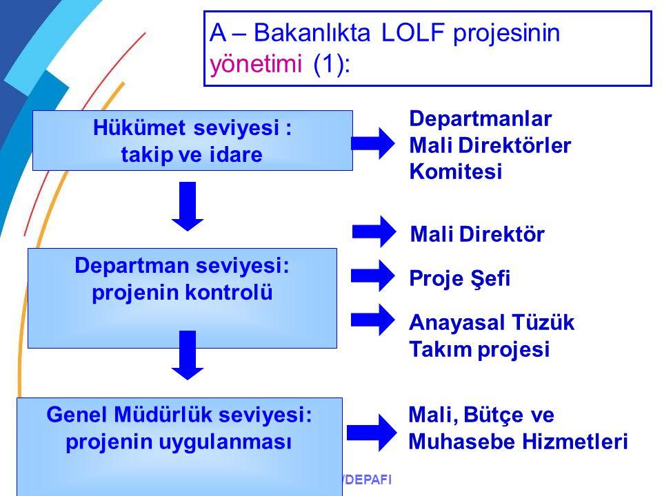 XI/EPLO-MI/DEPAFI A – Bakanlıkta LOLF projesinin yönetimi (1): Hükümet seviyesi : takip ve idare Departman seviyesi: projenin kontrolü Genel Müdürlük seviyesi: projenin uygulanması Mali, Bütçe ve Muhasebe Hizmetleri Mali Direktör Proje Şefi Anayasal Tüzük Takım projesi Departmanlar Mali Direktörler Komitesi